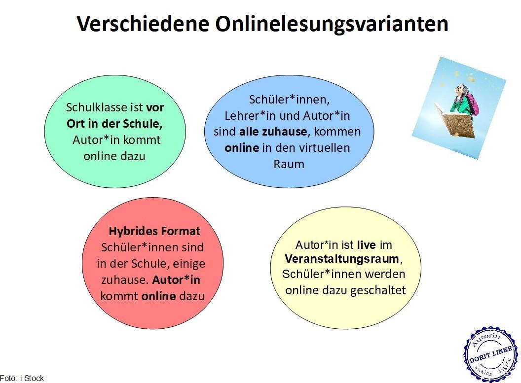 Onlinelesung – Anleitung für Lehrkräfte